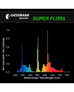 super flora giesemann powerchrome t5 bulb gulfstream tropical aquarium